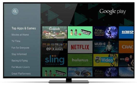 Android TV, porting non ufficiale su piattaforma x86 - IlSoftware it