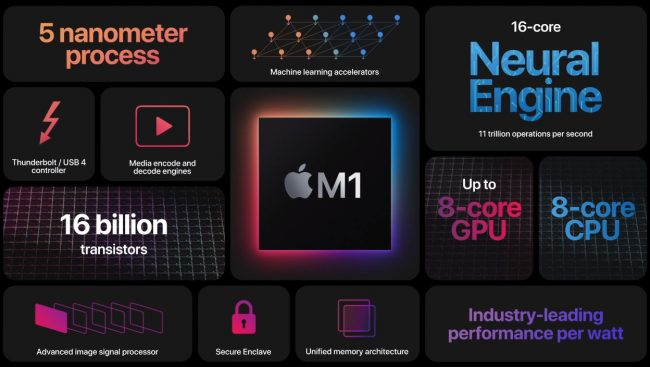 Apple presenta il processore M1 basato su ARM: al debutto sui nuovi Mac Mini, MacBook Air e MacBook Pro