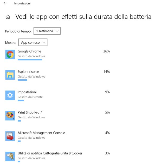 Batteria portatile: come farla durare di più in Windows 10