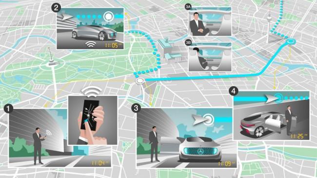 Bosch-Daimler, da 2020 taxi on demand in giro soli in città