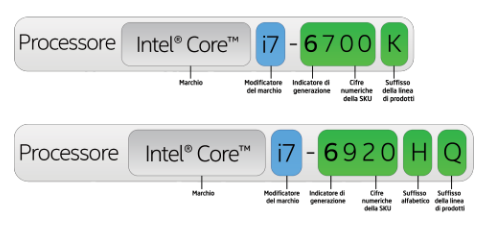 Differenze processori Intel, come riconoscerli e sceglierli