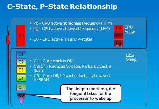 Windows 7, il PC va in ibernazione anziché riavviarsi