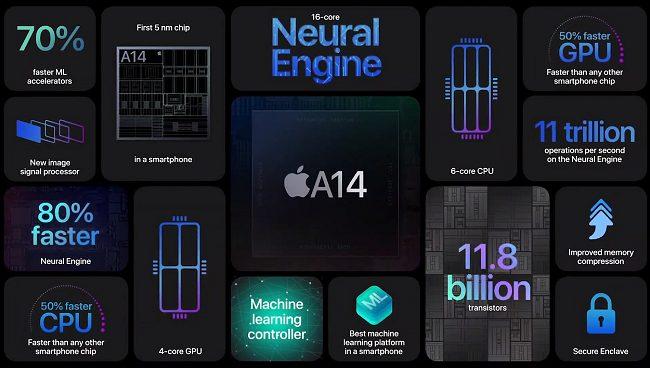 Apple A14 Bionic, come funziona il nuovo SoC usato negli iPhone 12
