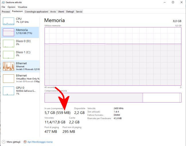 Memoria compressa in Windows 10, SSD e prefetching: perché non va disabilitato