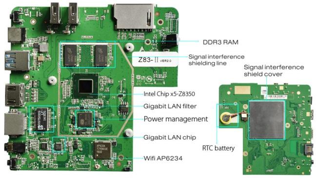Mini PC e TV Box, quanto è facile configurarne e utilizzarne uno
