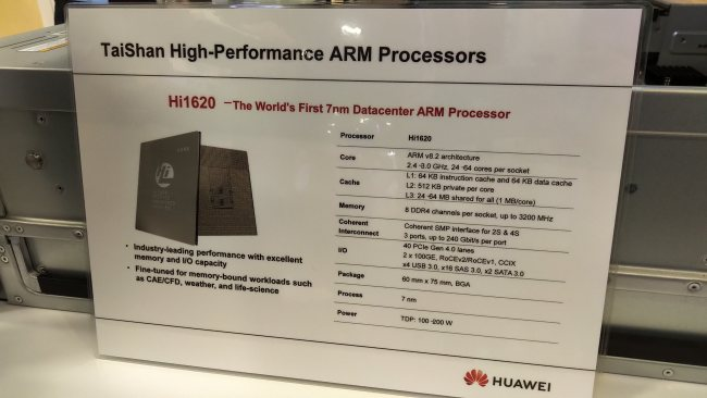 Huawei e HiSilicon aggrediranno il mercato data center con i loro processori ARM Hi1620