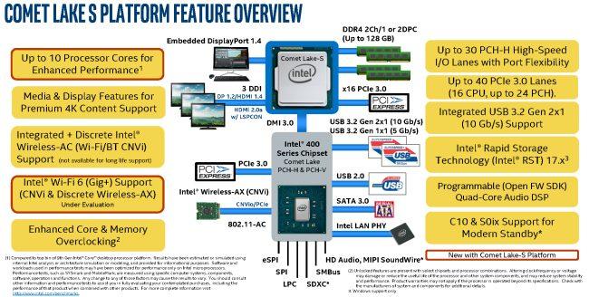 Nuovi processori Intel Comet Lake-S, in arrivo tanti modelli i9, i7, i5 e i3