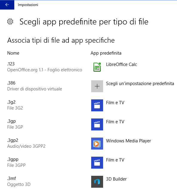 Programmi predefiniti in Windows 10 per aprire file: come fare variazioni