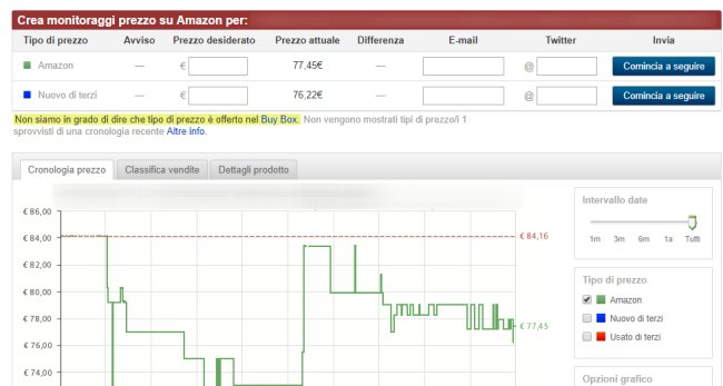 cheap for discount 3b044 4a9cd Facendo riferimento al riquadro Crea monitoraggi, si potrà impostare il  prezzo desiderato per l oggetto, indicare un indirizzo email e fare clic su  Comincia ...