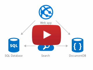 Azure Web Apps: ASP.NET, PHP, Java e Python sul cloud (video)