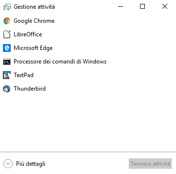 Task Manager Windows 10: che cosa permette di fare
