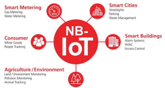 Internet delle Cose Vodafone completerà la copertura NB-IoT a settembre