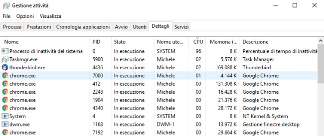 Windows 10 CPU al 100%: come risolvere il problema